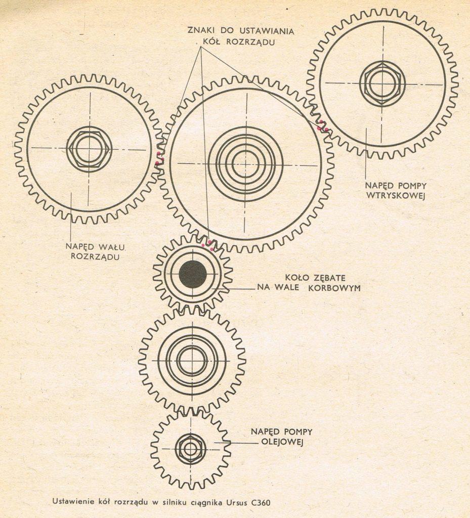 Schemat ustawienia kół rozrządu Ursus C-360